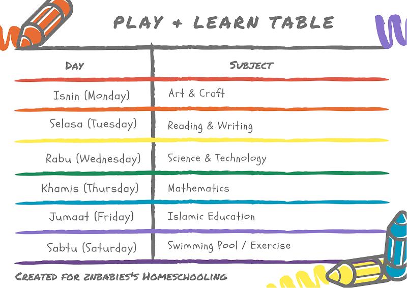 Jadual Waktu Pelajaran Home Schooling