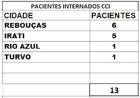 INTERNADOS NA ALA UCCI - SETEMBRO/2021
