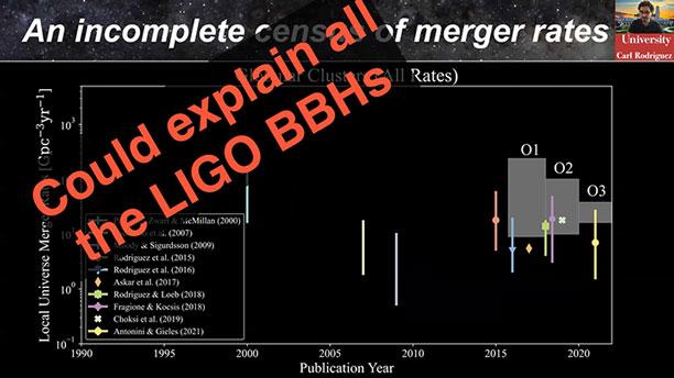 Black holes from GC's and LIGO mergers  (Source: C. Rodriguez, CMU @ 52nd DDA meeting)