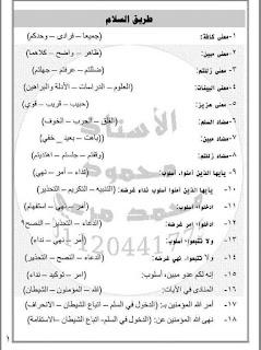 اسئلة لغة عربية إختيار من متعدد للصف الخامس الابتدائي لامتحان شهر مارس 2021