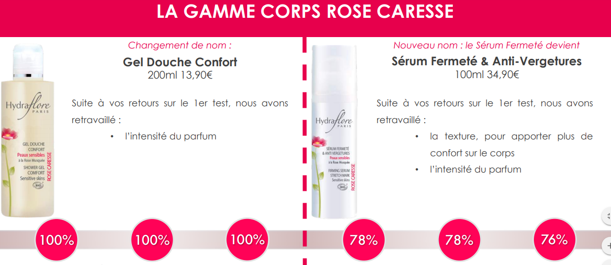gel douche et anti vergetures vegan