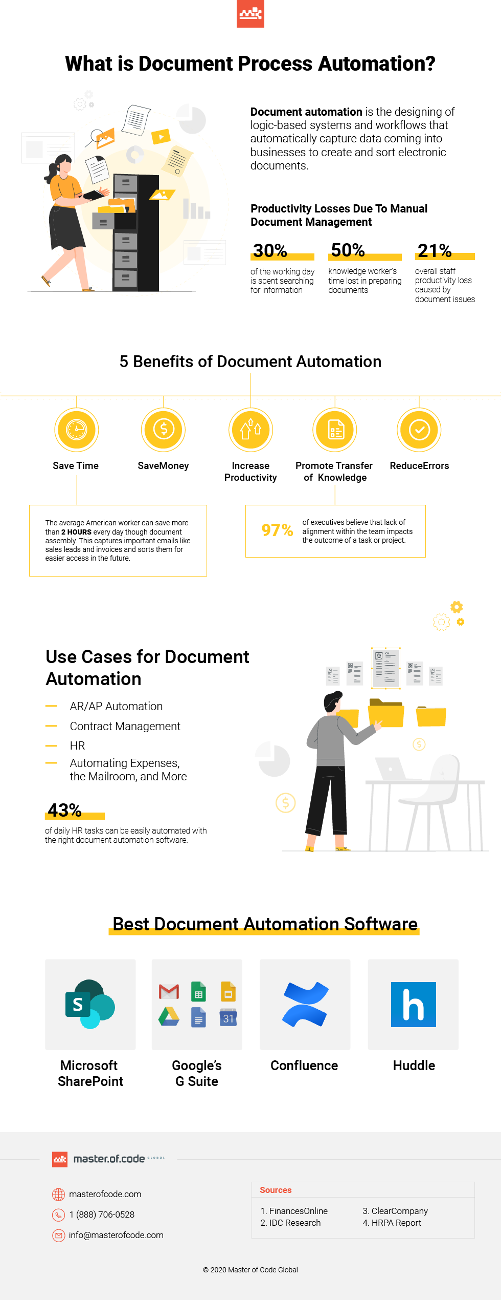 What is Document Process Automation?