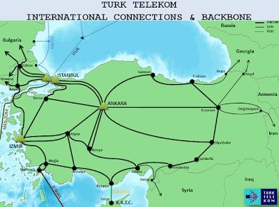 Türkiye İnternet Omurgası