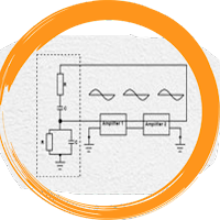 Learn Sinusoidal Oscillators