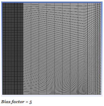 Bias factor= 5