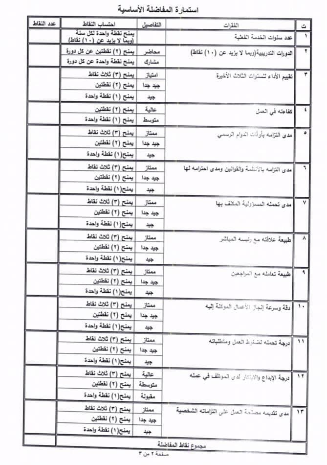 وزارة التربية تعلن ضوابط القبول ضمن قناة المتميزين للعام الدراسي 2021-2022 228607479_1869182656623739_5742218793279517172_n