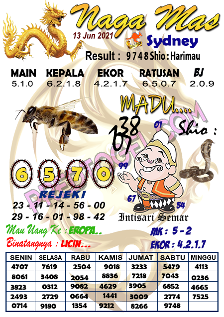 Syair Nagamas Sdy Minggu 13 Juni 2021