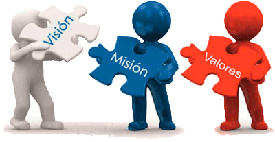 Emprendedor visión compartida