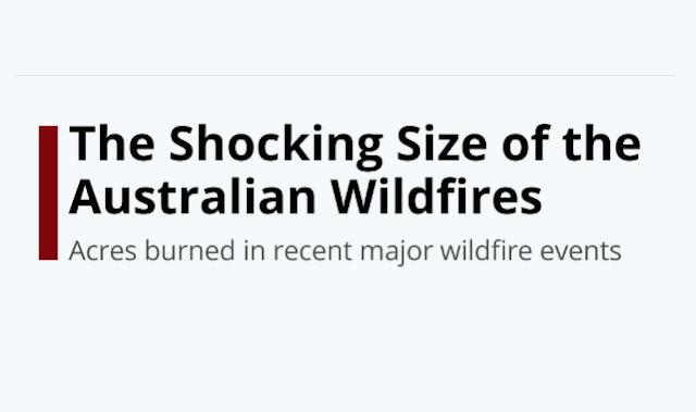 Australia's Deadliest Bushfires Yet #Infographic