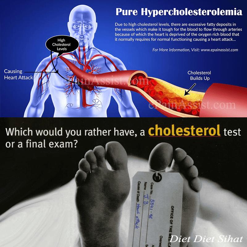 emosi tak stabil sebab kolesterol tinggi