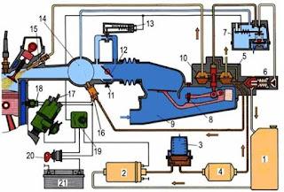 مكونات نظام حقن الوقود الميكانيكيK-JETRONIC