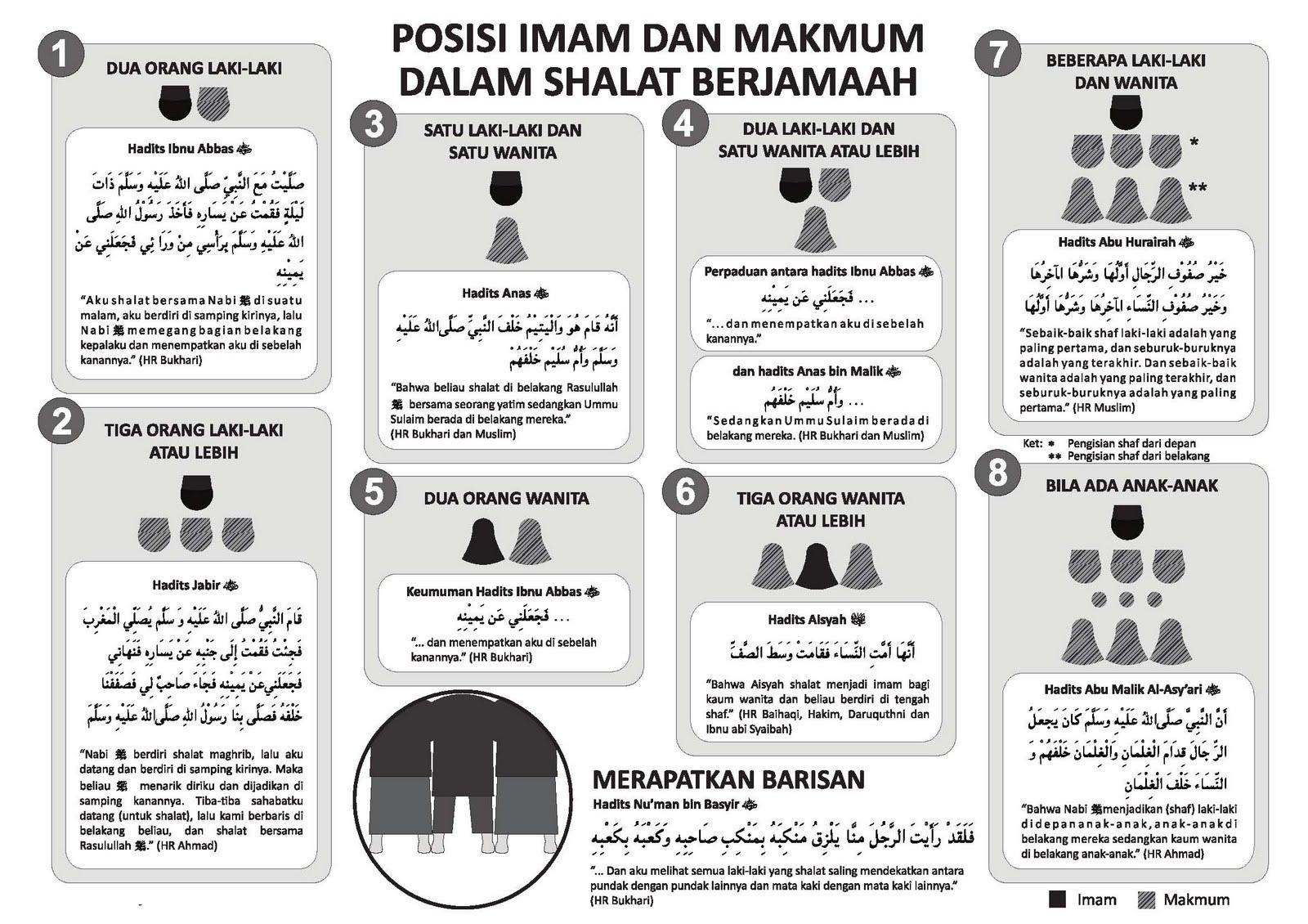 posisi+imam.jpg (1600×1130)
