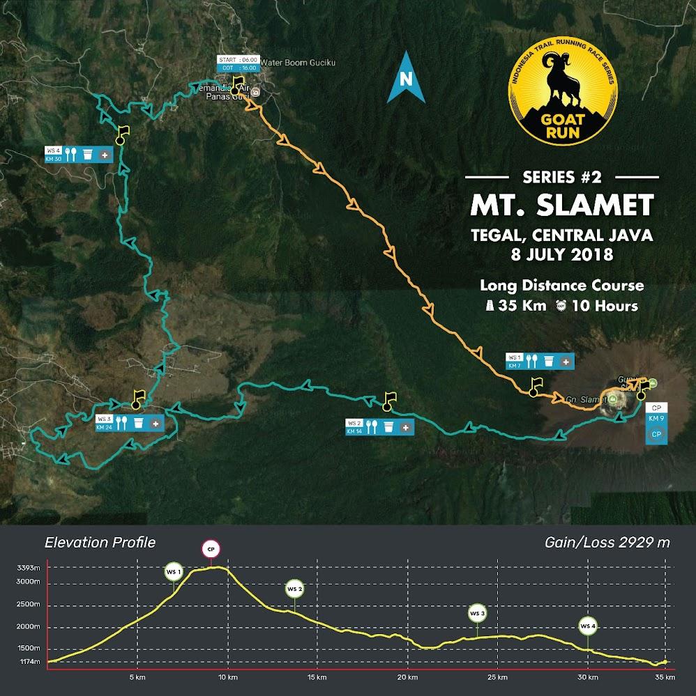 Goat Run Slamet 35K Route 2018