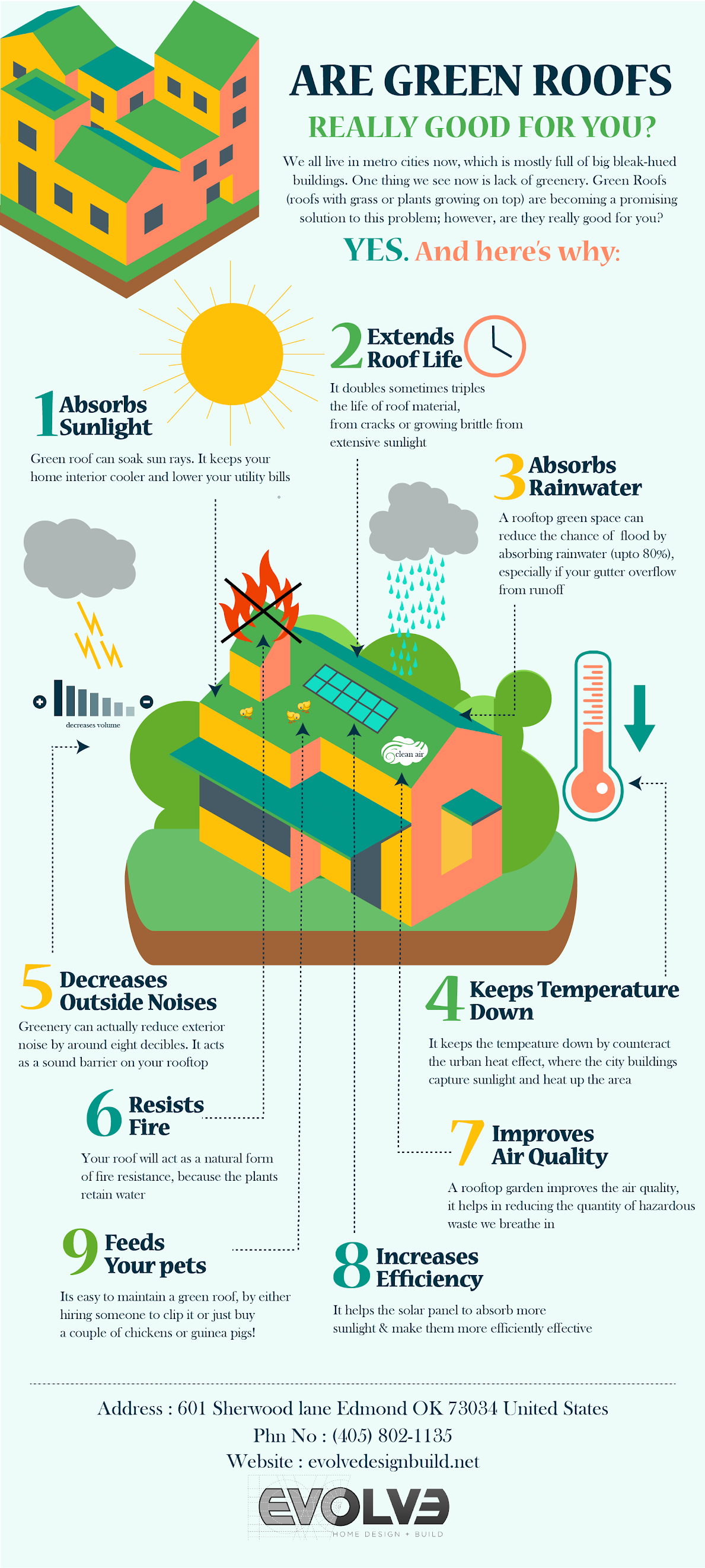 8 Benefits of Green Roofs in Urban Areas - Infographic: