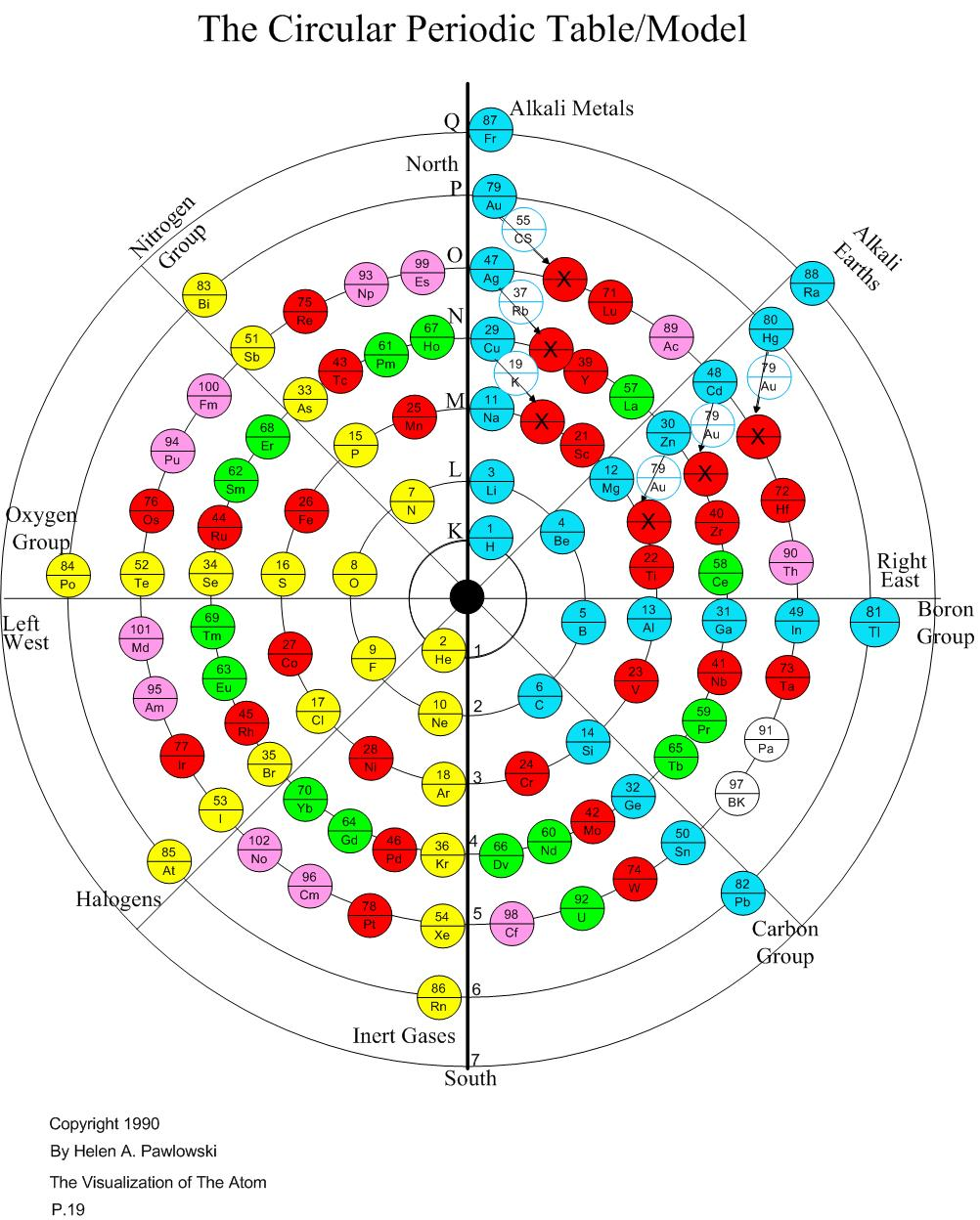 hight resolution of calcium bohr model project