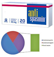 opinii forum antispasmin alternativa no-spa