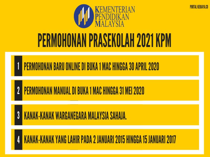 Permohonan PraSekolah KPM