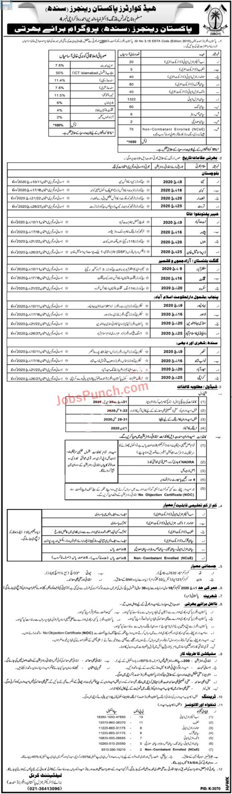 Pakistan Rangers Latest jobs vacancies 2020