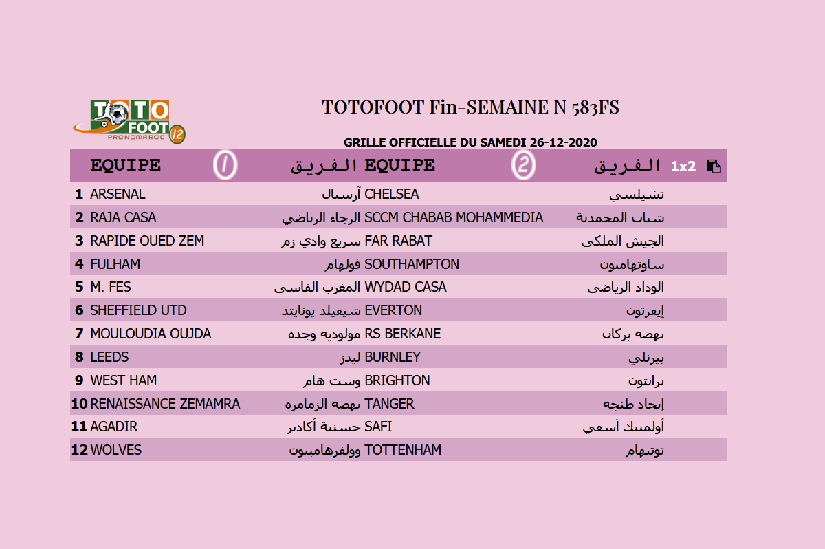 PRONOSTIC TOTOFOOT 12 Fin-SEMAINE N° 583FS