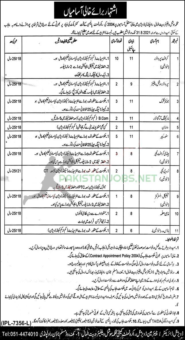 Pakistan Baitul Maal Jobs Latest 2021