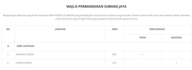 Jawatan Kosong di Majlis Perbandaran Subang Jaya (MPSJ).