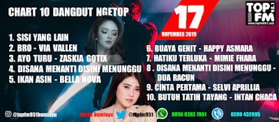 http://www.topfm951.net/2019/11/chart-dangdut-ngetop-radio-topfm-edisi.html#more
