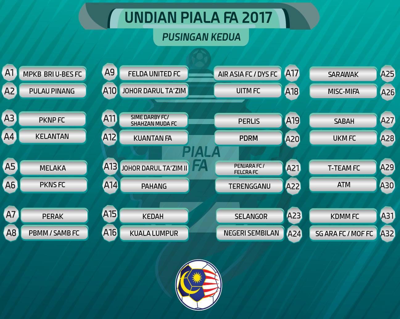 PIALA FA 2017 Pusingan Kedua