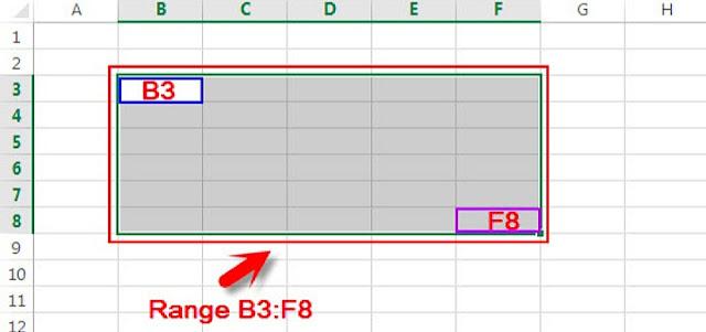 Pengertian Range di MS Excel