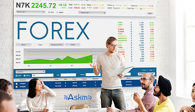 How about Finding the Best Forex Brokers: eAskme