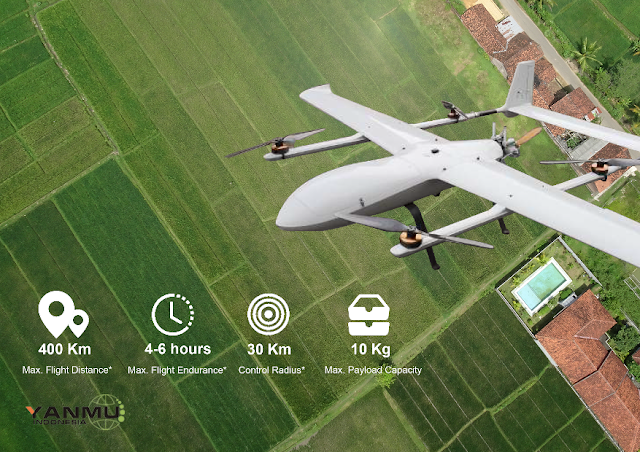 V500p Hybrid VTOL Professional Mapping Drone