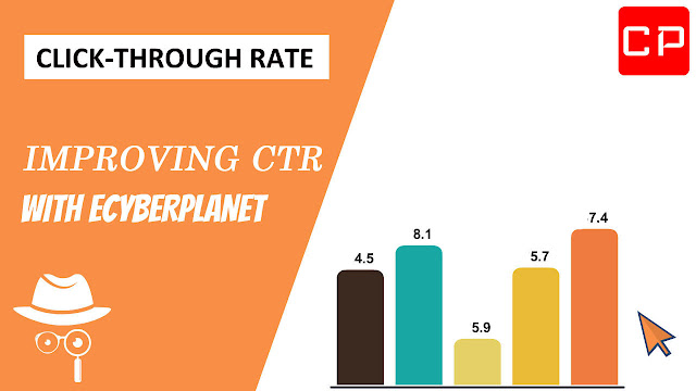 Improve your CTR, Improve your Click-Through Rate