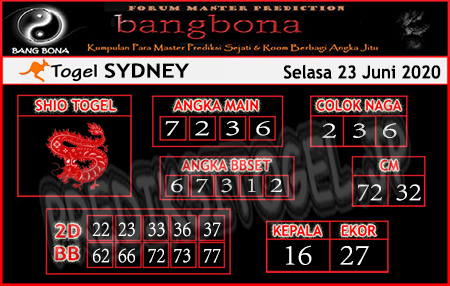 Prediksi Sydney Bang Bona Selasa 23 Juni 2020