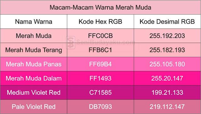 macam-macam-warna-pink