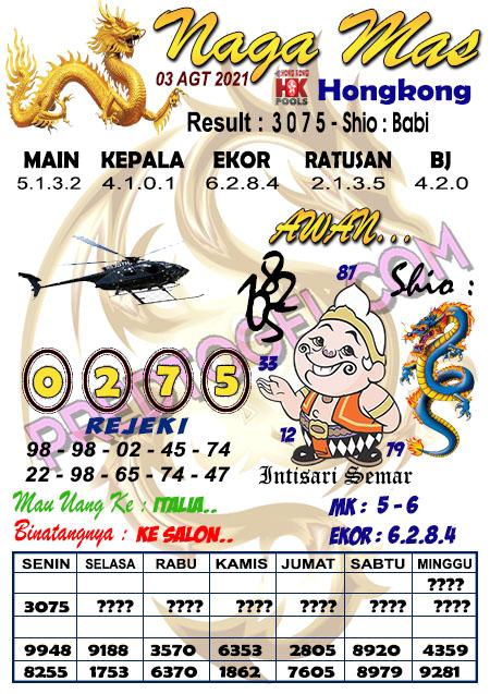 Syair Hk Nagamas Selasa 03 Agustus 2021