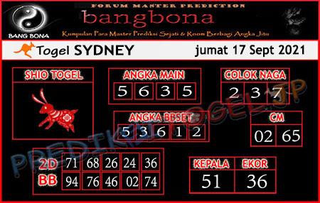 Prediksi Bangbona Sydney Jumat 17 September 2021