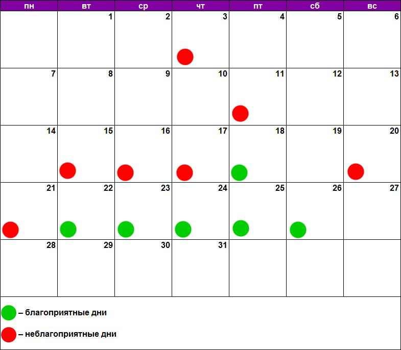 Лунный календарь похудения и диет октябрь 2019