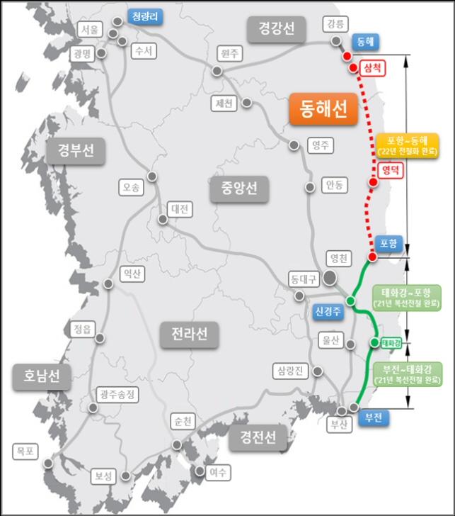 동해선 포항-동해 간(172.8km) 전철화 사업 연내 착공