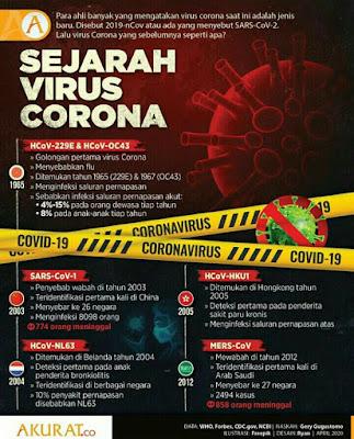 Gejala Corona1