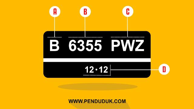 Daftar Lengkap Kode Plat Nomor Kendaraan dan Daerahnya