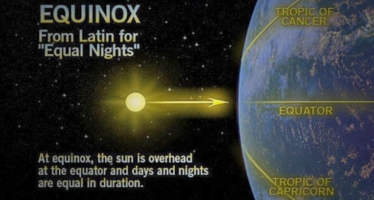 Fenomena Equinox di Indonesia Berbahaya,