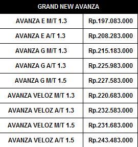 Harga Grand New Avanza Surabaya Kunci Terbaru Toyota Auto Maret 2017 Untuk Konsultasi