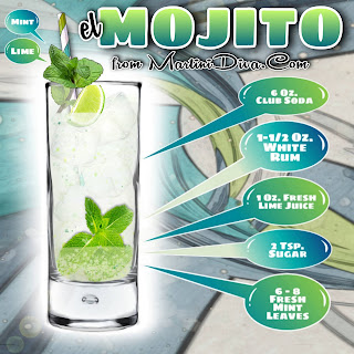 Mojito Cocktail Recipe INGREDIENTS & DIRECTIONS