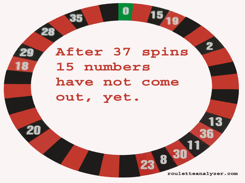 Roulette Winning Numbers