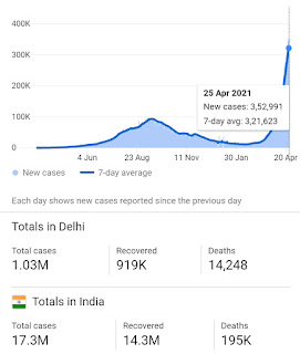 delhi corona update today in hindi