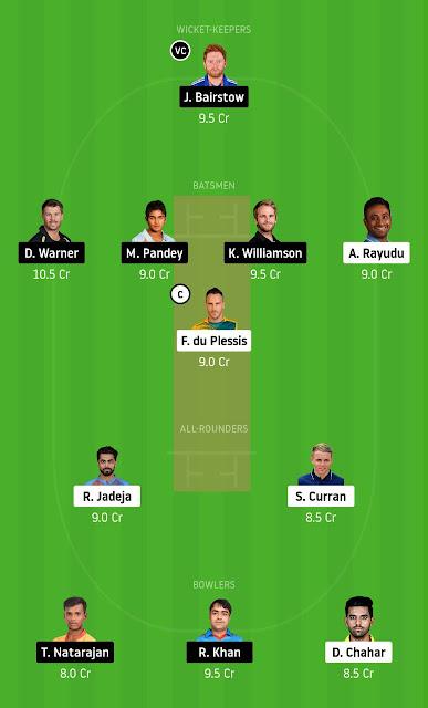My Dream11 Team (CSK vs SRH)