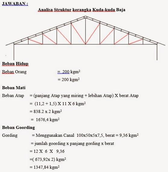Perhitungan Struktur Baja Ringan Dengan Excel
