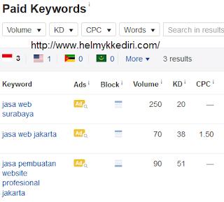 promosi dengan keyword tertentu - Cara Menganalisa Kekuatan SEO Kompetitor/pesaing