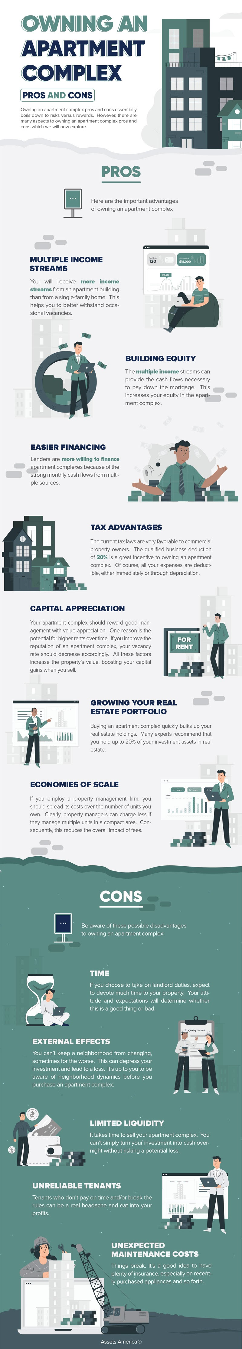Owning an Apartment Complex – Profitability Pros & Cons #infographic