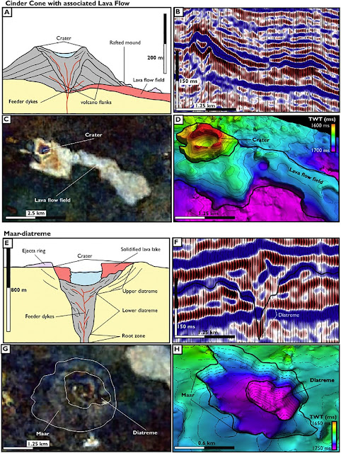 Jurassic world of volcanoes found in central Australia