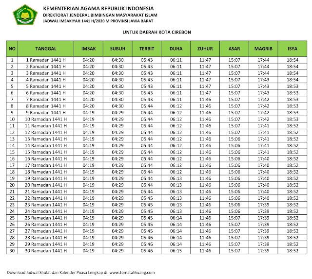 jadwal imsakiyah ramadhan buka puasa Kota Cirebon 2020 m 1441 h tomatalikuang.com